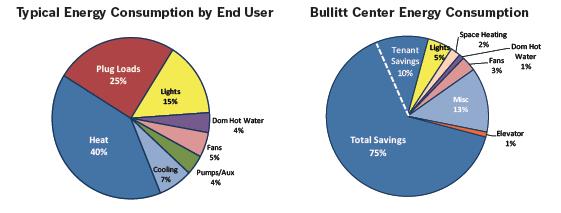 Bullet_Center_Metrics